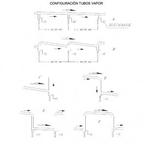 instalacion tuberias generadores de vapor