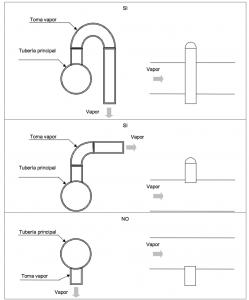 tuberias generadores de vapor